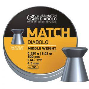 JSB Match Middle weight pellets